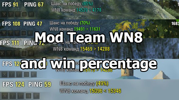 Mod Team WN8 and win percentage (without XVM) for WOT 1.9.1.2