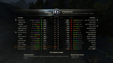 Personal WG Player Rating for World of Tanks 1 6 0 4
