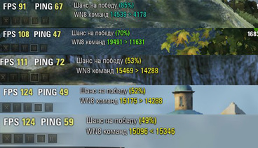 Mod Team WN8 and win percentage (without XVM) for WOT
